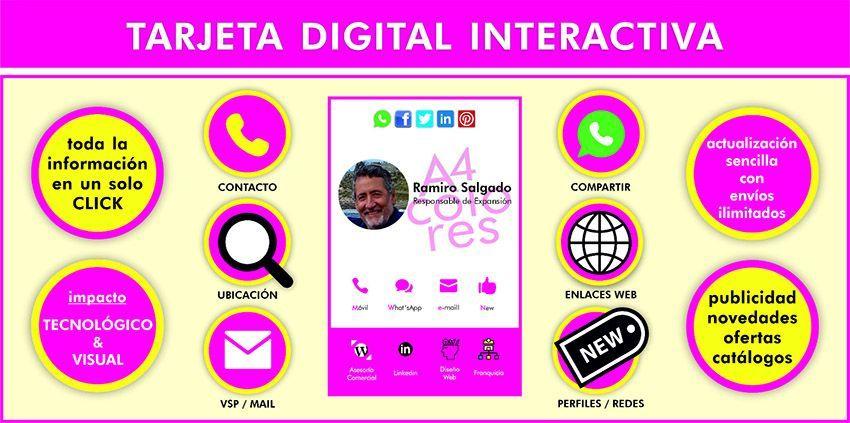 Tarjeta digital interactiva